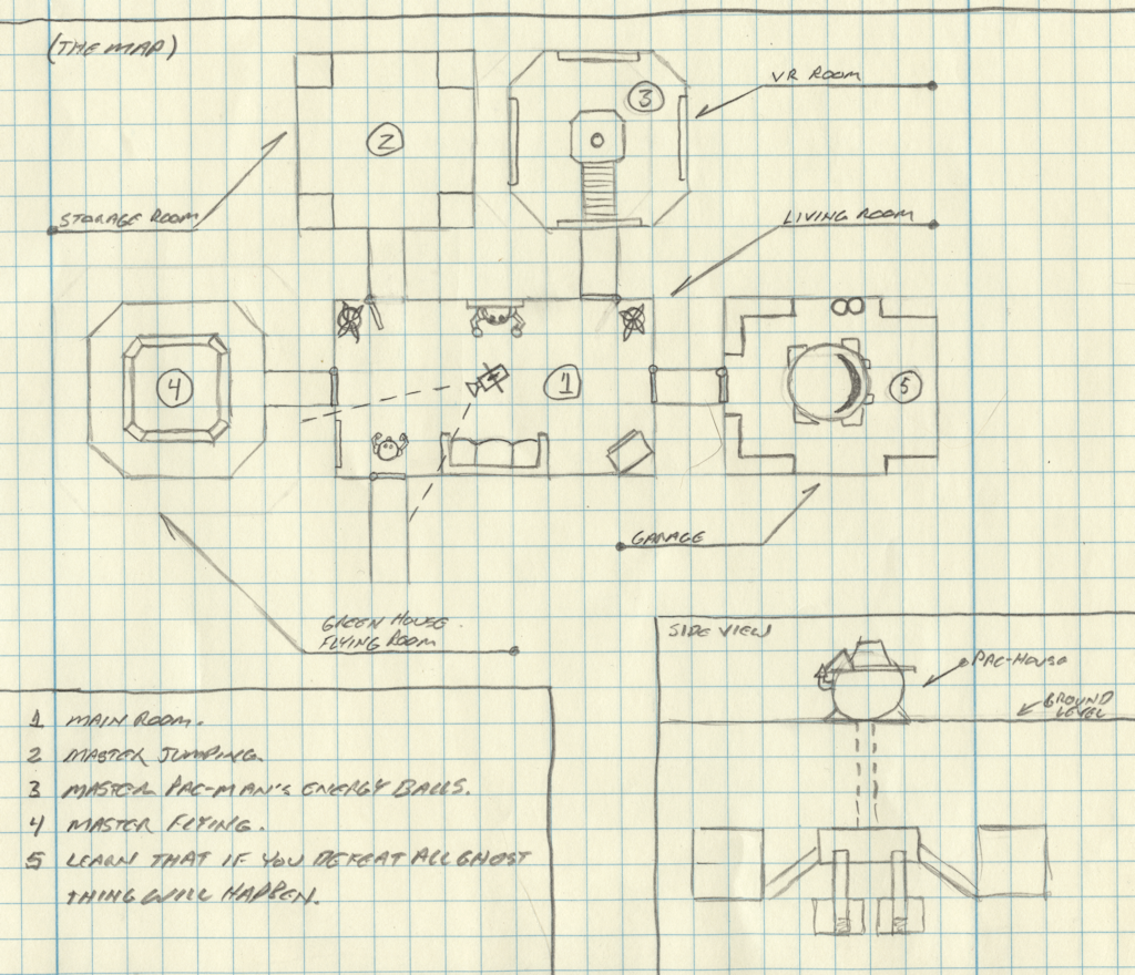 PacMan Ghost Zone Awaken Games - Game technical design document